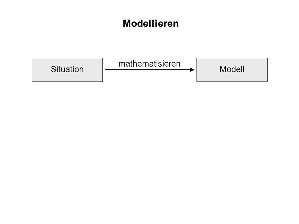 Modellieren mathematisieren Situation Modell
