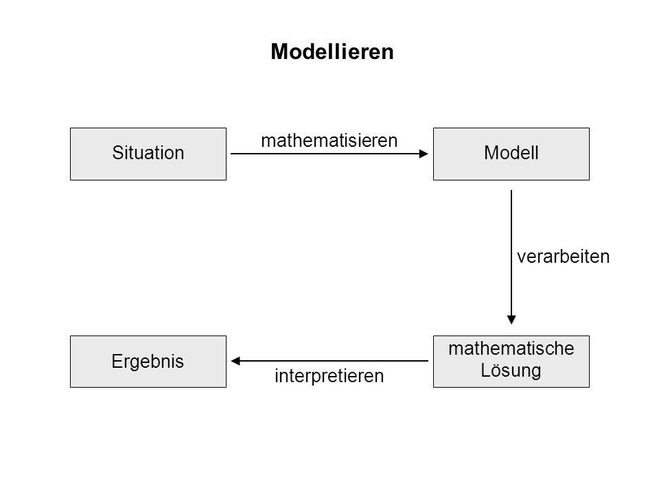 Modellieren mathematisieren Situation Modell verarbeiten