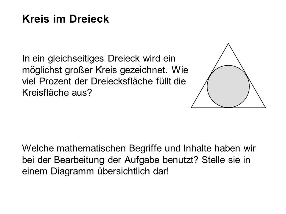 Kreis im Dreieck