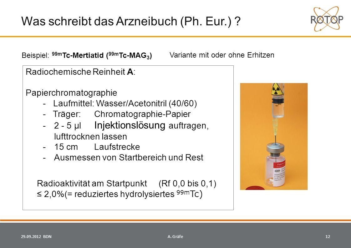 Was schreibt das Arzneibuch (Ph. Eur.)