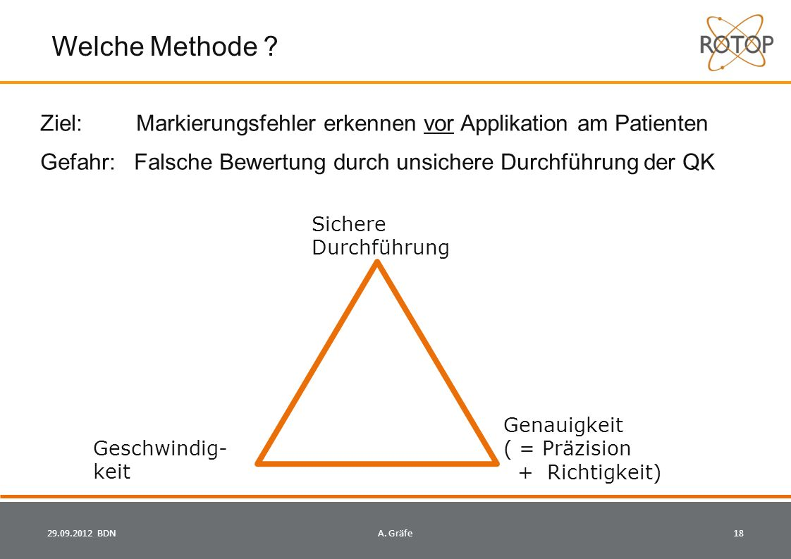 AsGr Welche Methode Ziel: Markierungsfehler erkennen vor Applikation am Patienten.
