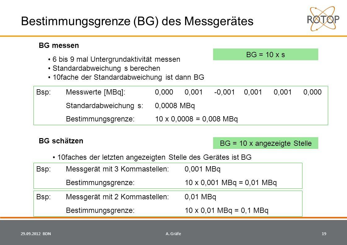 BG = 10 x angezeigte Stelle