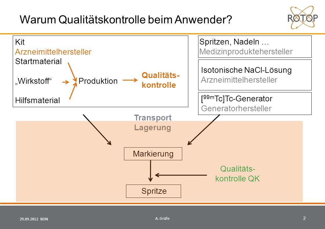 Warum Qualitätskontrolle beim Anwender