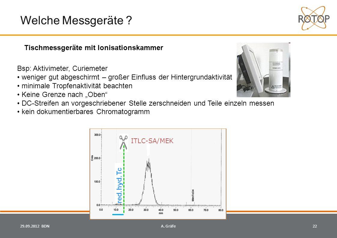 Welche Messgeräte Tischmessgeräte mit Ionisationskammer