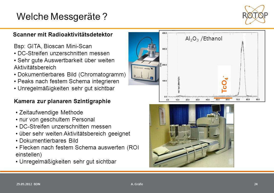 Welche Messgeräte TcO4- Scanner mit Radioaktivitätsdetektor