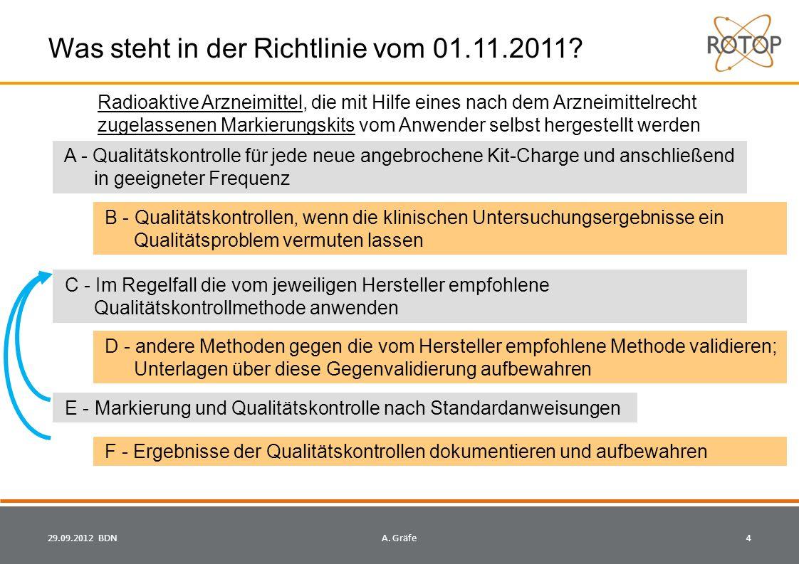 Was steht in der Richtlinie vom 01.11.2011