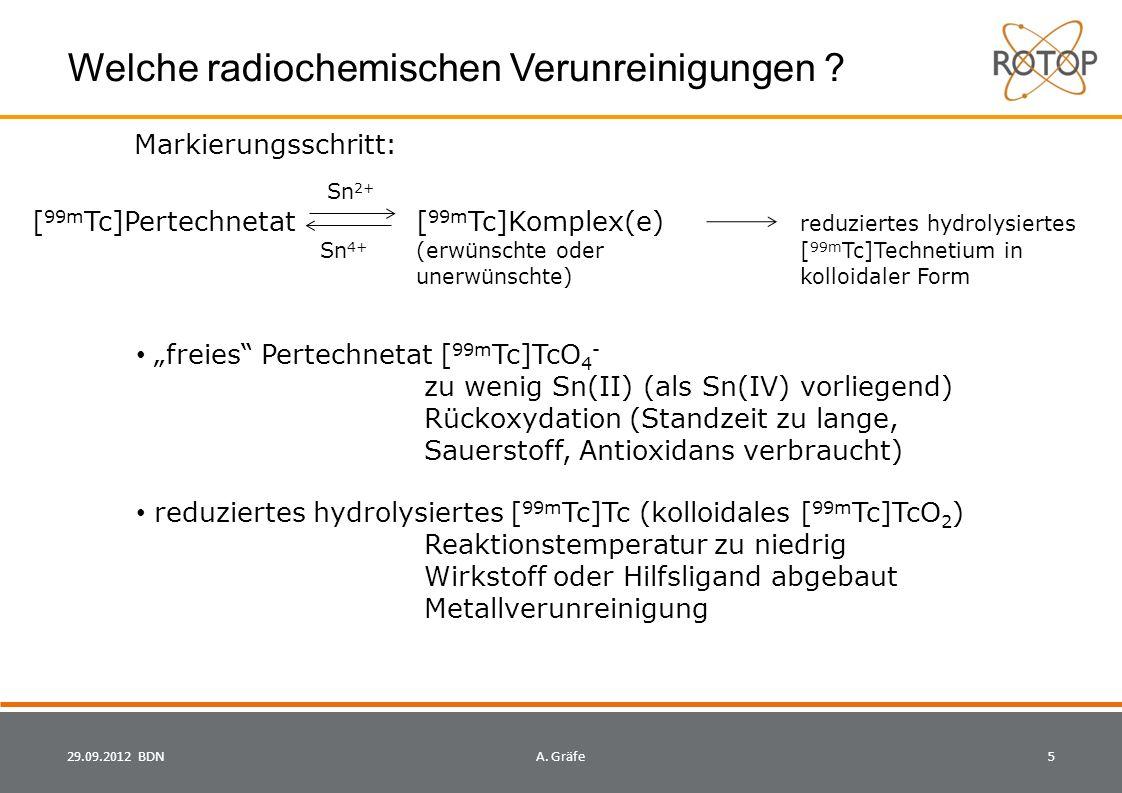 Welche radiochemischen Verunreinigungen