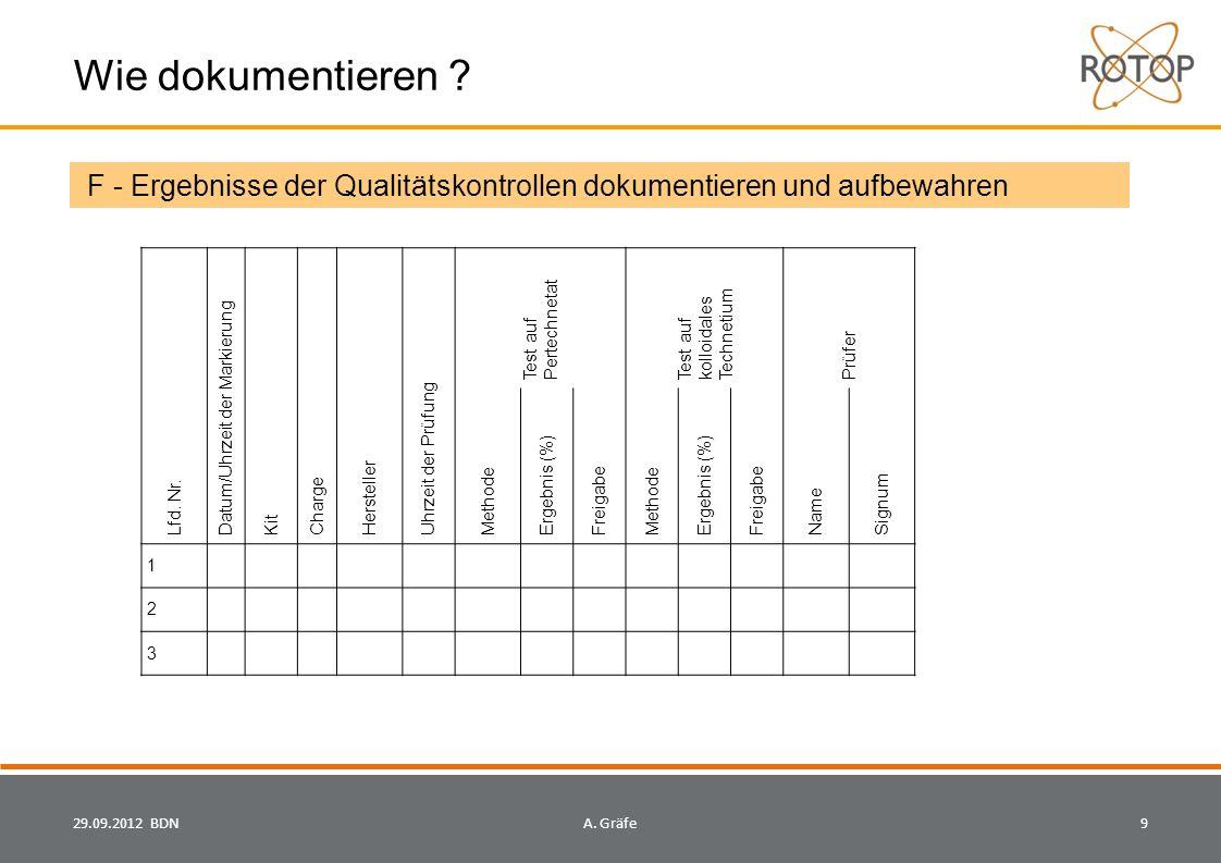 AsGr Wie dokumentieren F - Ergebnisse der Qualitätskontrollen dokumentieren und aufbewahren. Lfd. Nr.