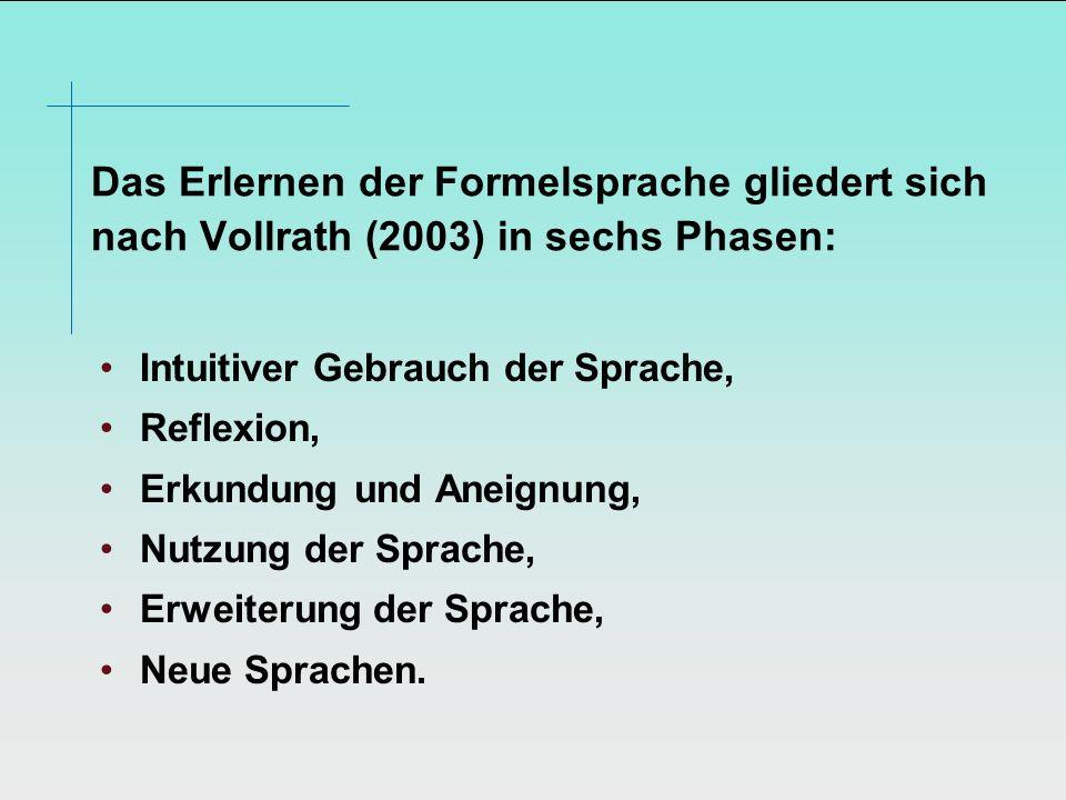 Das Erlernen der Formelsprache gliedert sich nach Vollrath (2003) in sechs Phasen: