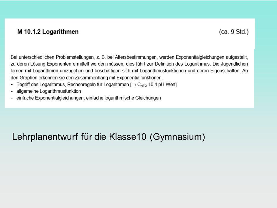 Niedlich Algebra 2 Ehrungen Arbeitsblatt Zeitgenössisch - Mathematik ...