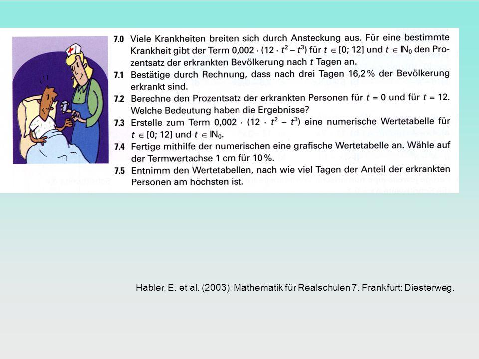 Habler, E. et al. (2003). Mathematik für Realschulen 7