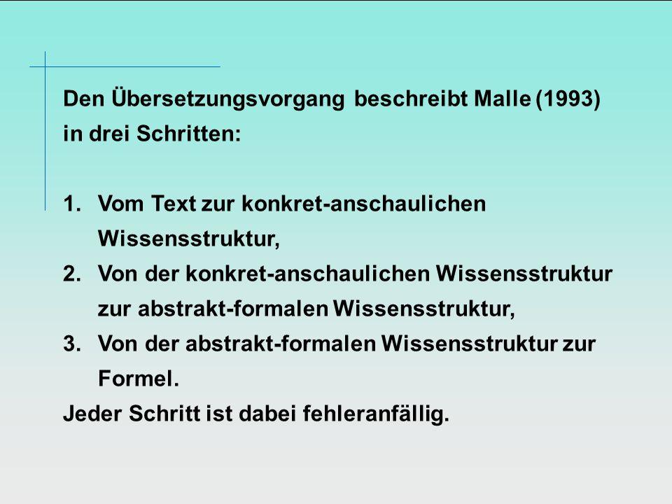 Den Übersetzungsvorgang beschreibt Malle (1993) in drei Schritten: