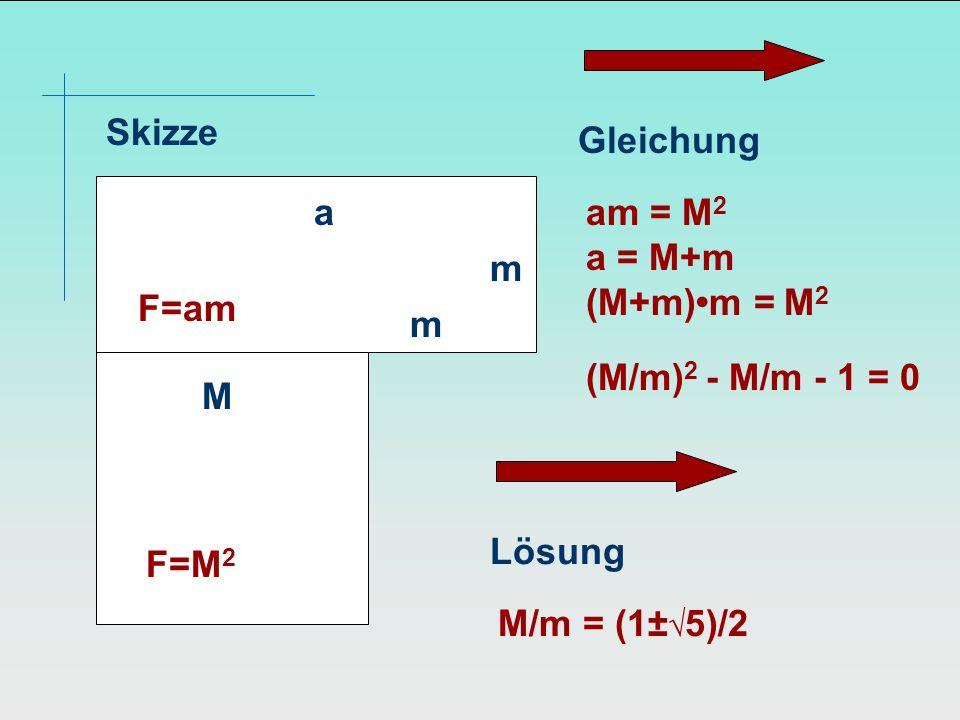 SkizzeGleichung. a. am = M2. a = M+m. (M+m)•m = M2. (M/m)2 - M/m - 1 = 0. m. F=am. m. M. Lösung. F=M2.