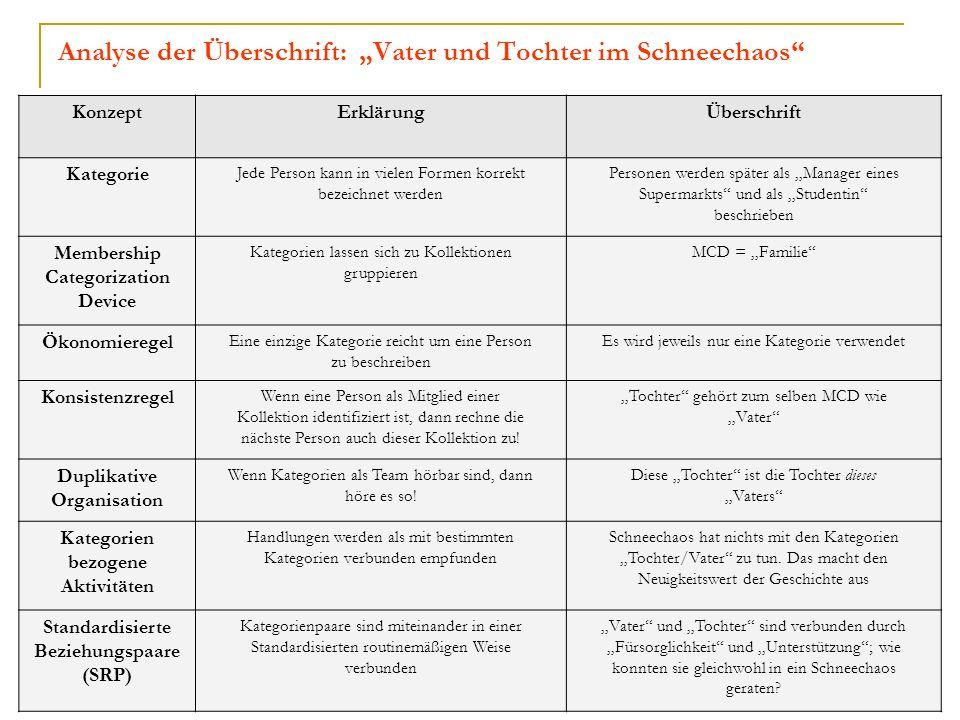 """Analyse der Überschrift: """"Vater und Tochter im Schneechaos"""