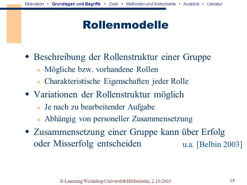 Rollenmodelle Beschreibung der Rollenstruktur einer Gruppe