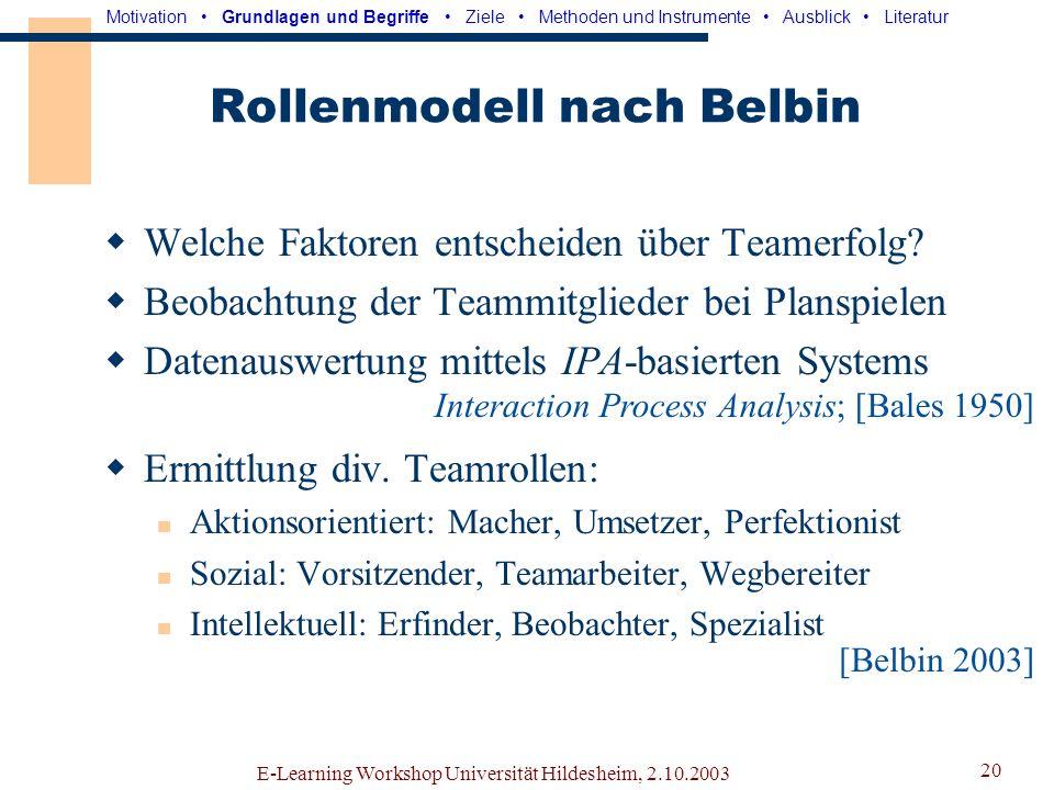 Rollenmodell nach Belbin