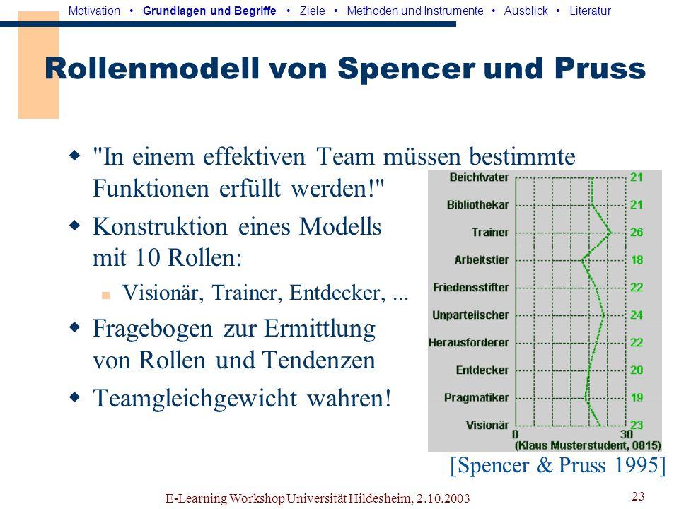Rollenmodell von Spencer und Pruss