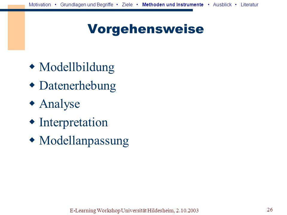 Vorgehensweise Modellbildung Datenerhebung Analyse Interpretation