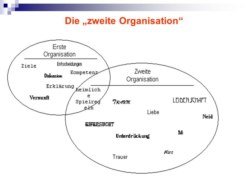 """Die """"zweite Organisation"""