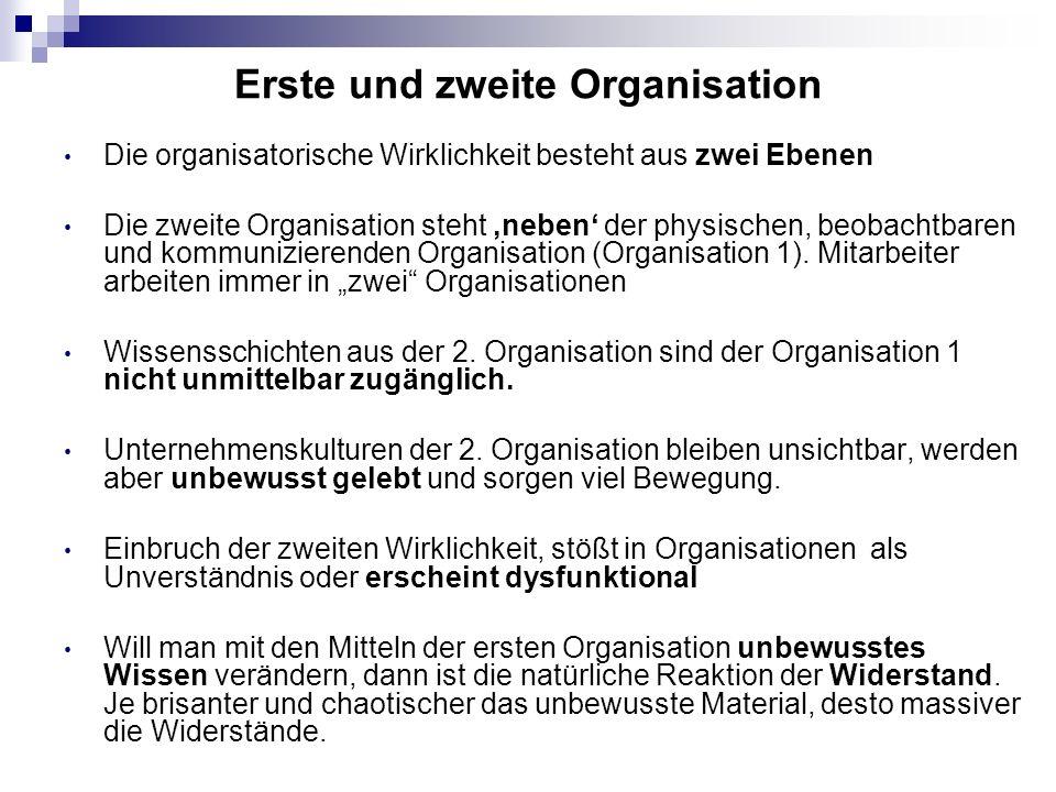 Erste und zweite Organisation