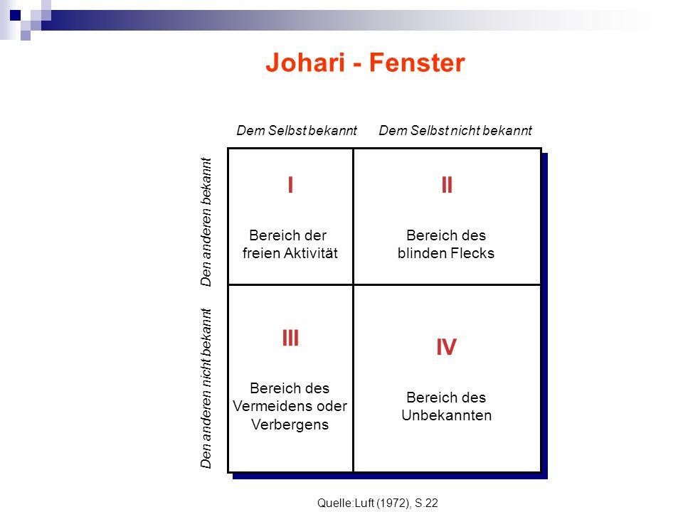 Johari - Fenster I II III IV Bereich der freien Aktivität Bereich des