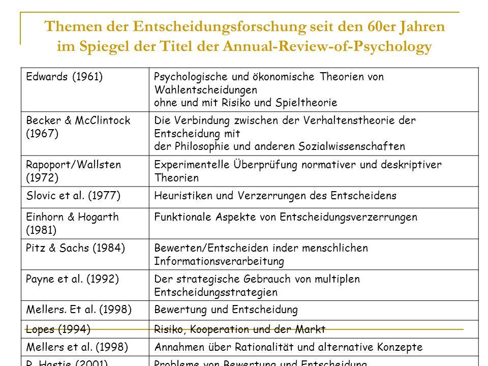 Themen der Entscheidungsforschung seit den 60er Jahren im Spiegel der Titel der Annual-Review-of-Psychology