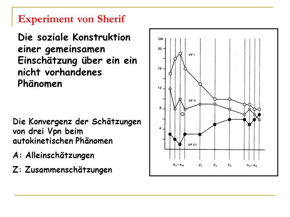 Experiment von Sherif Die soziale Konstruktion einer gemeinsamen Einschätzung über ein ein nicht vorhandenes Phänomen.