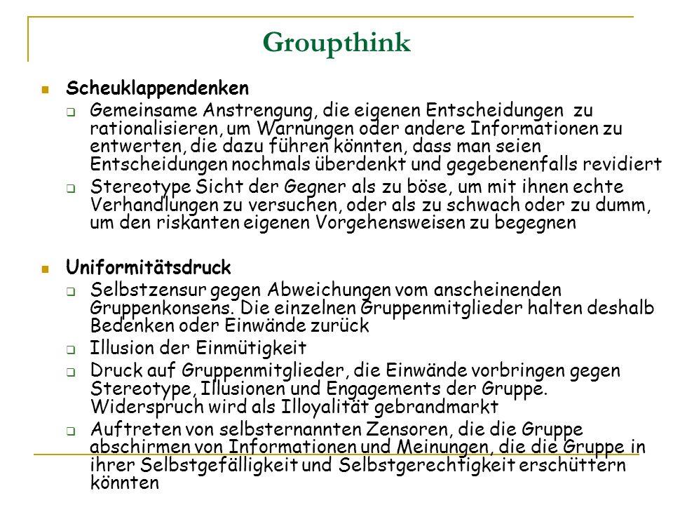 Groupthink Scheuklappendenken