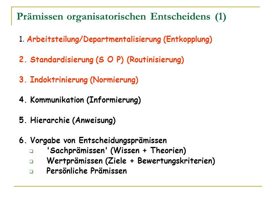 Prämissen organisatorischen Entscheidens (1)