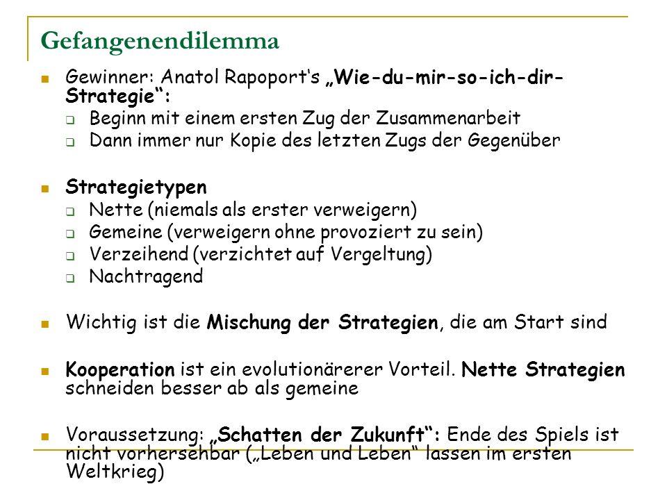 """Gefangenendilemma Gewinner: Anatol Rapoport's """"Wie-du-mir-so-ich-dir-Strategie : Beginn mit einem ersten Zug der Zusammenarbeit."""