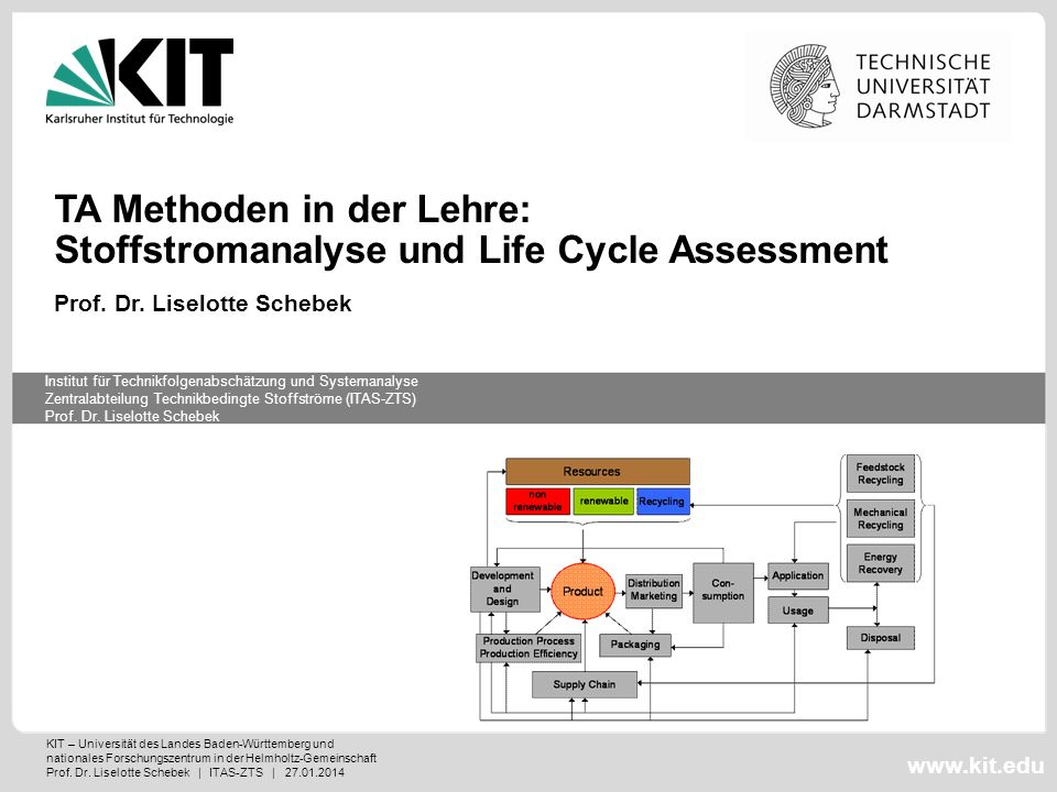 TA Methoden in der Lehre: Stoffstromanalyse und Life Cycle Assessment