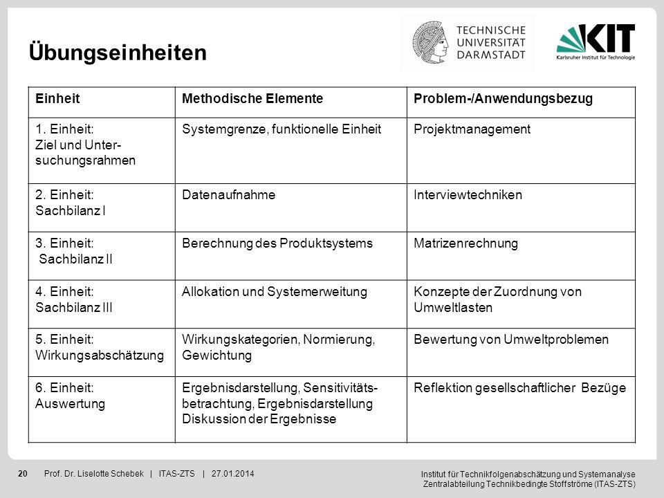 Übungseinheiten Einheit Methodische Elemente Problem-/Anwendungsbezug