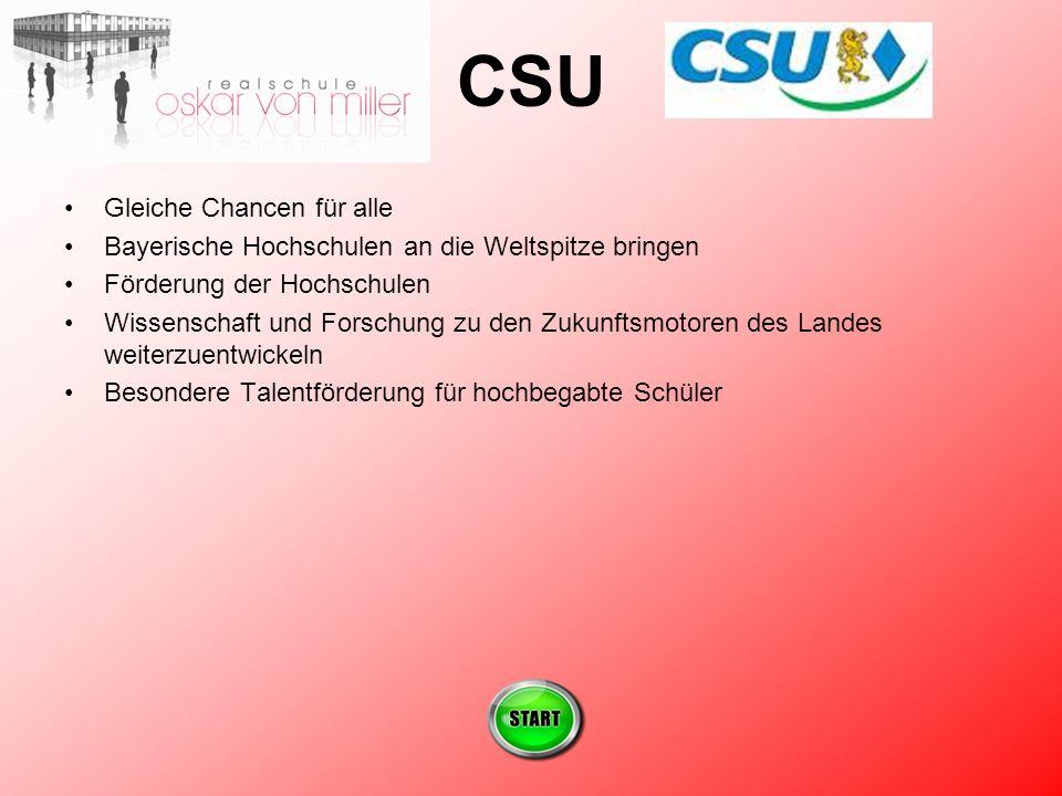 CSU Gleiche Chancen für alle