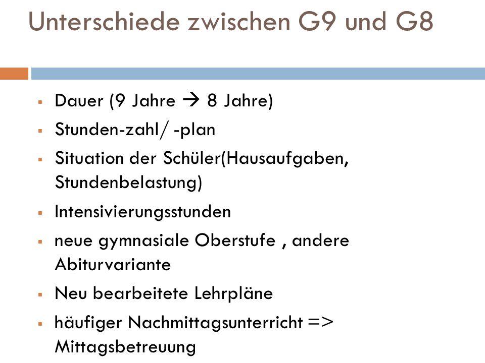 Unterschiede zwischen G9 und G8