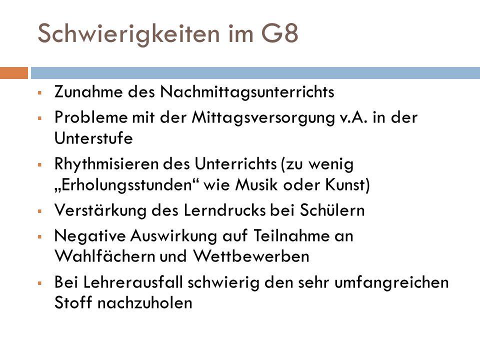 Schwierigkeiten im G8 Zunahme des Nachmittagsunterrichts