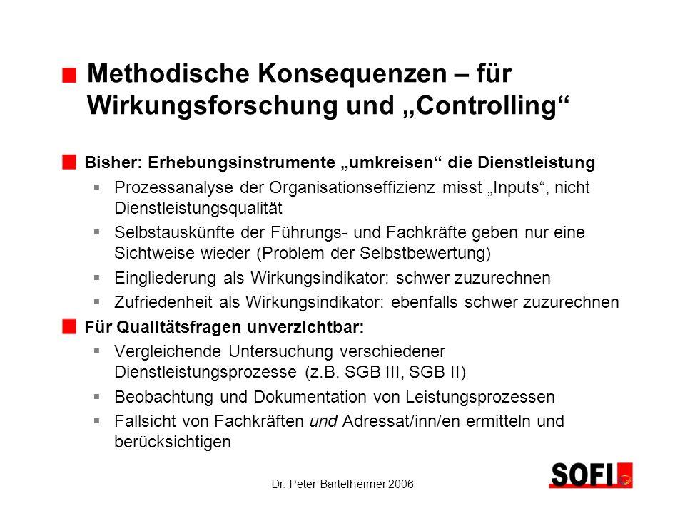 """Methodische Konsequenzen – für Wirkungsforschung und """"Controlling"""