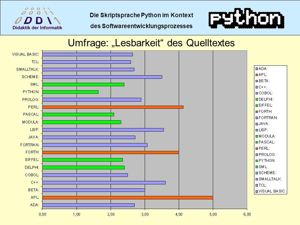 Die Skriptsprache Python im Kontext