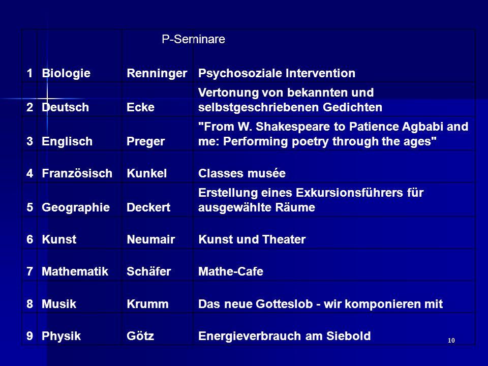 1 Biologie. Renninger. Psychosoziale Intervention. 2. Deutsch. Ecke. Vertonung von bekannten und selbstgeschriebenen Gedichten.