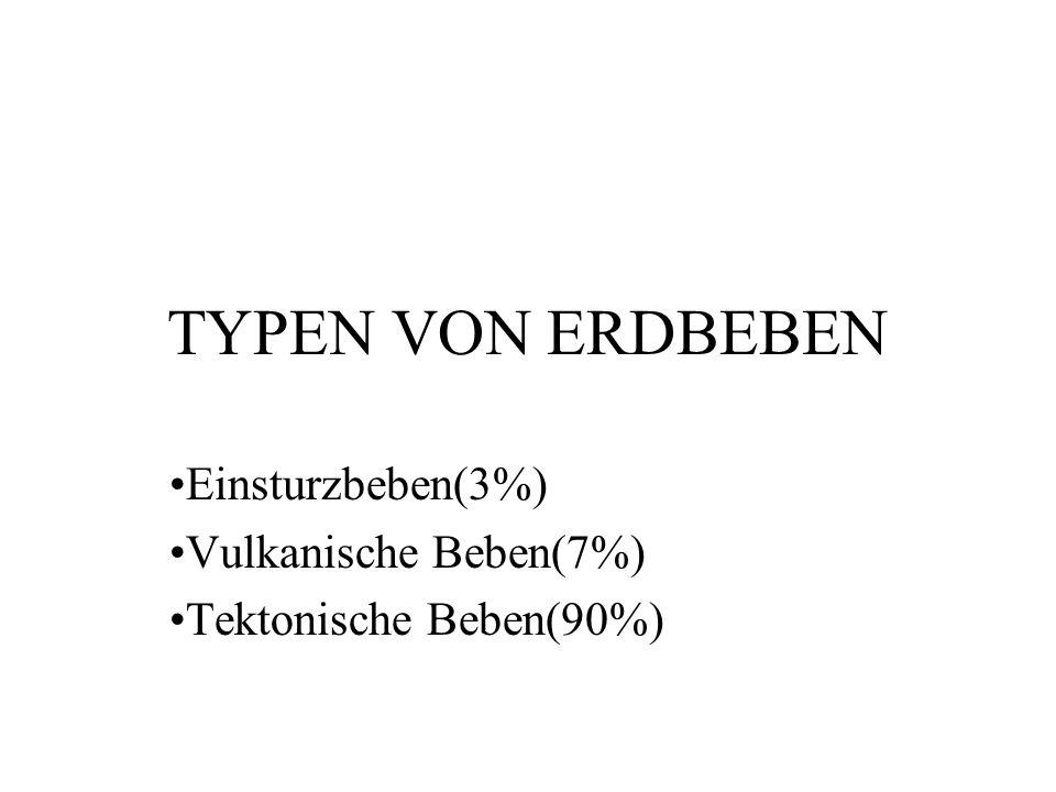 Einsturzbeben(3%) Vulkanische Beben(7%) Tektonische Beben(90%)