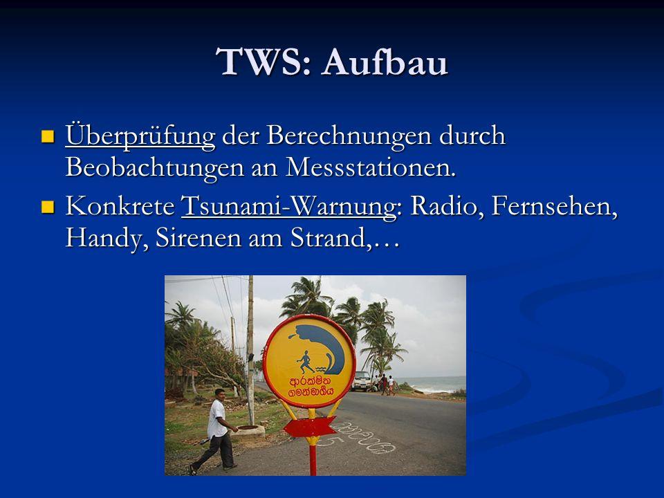 TWS: Aufbau Überprüfung der Berechnungen durch Beobachtungen an Messstationen.
