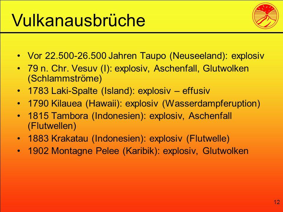 Vulkanausbrüche Vor 22.500-26.500 Jahren Taupo (Neuseeland): explosiv