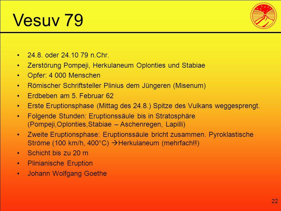 Vesuv 79 24.8. oder 24.10 79 n.Chr. Zerstörung Pompeji, Herkulaneum Oplonties und Stabiae. Opfer: 4 000 Menschen.