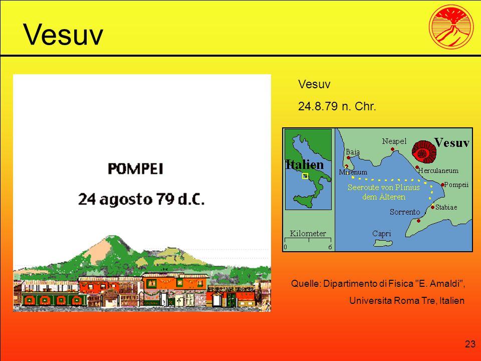 Vesuv Vesuv. 24.8.79 n. Chr. Quelle: Dipartimento di Fisica E.