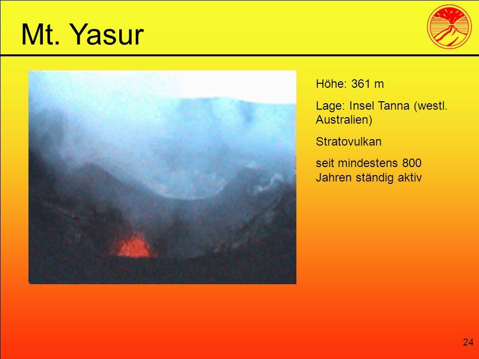 Mt. Yasur Höhe: 361 m Lage: Insel Tanna (westl. Australien)