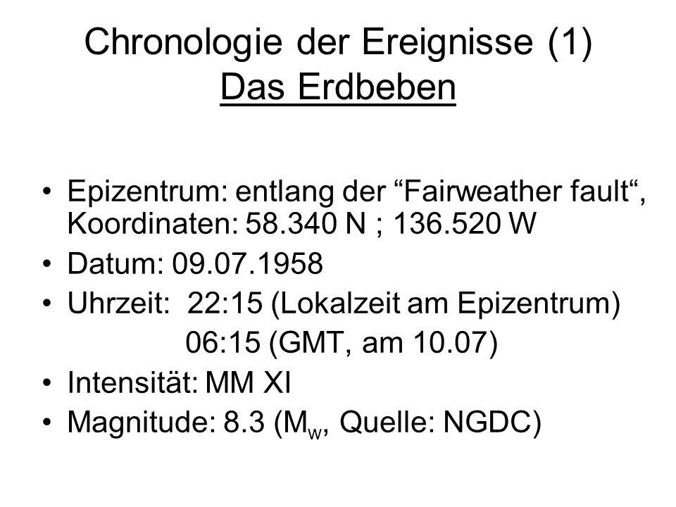 Chronologie der Ereignisse (1) Das Erdbeben