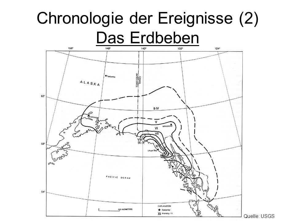 Chronologie der Ereignisse (2) Das Erdbeben