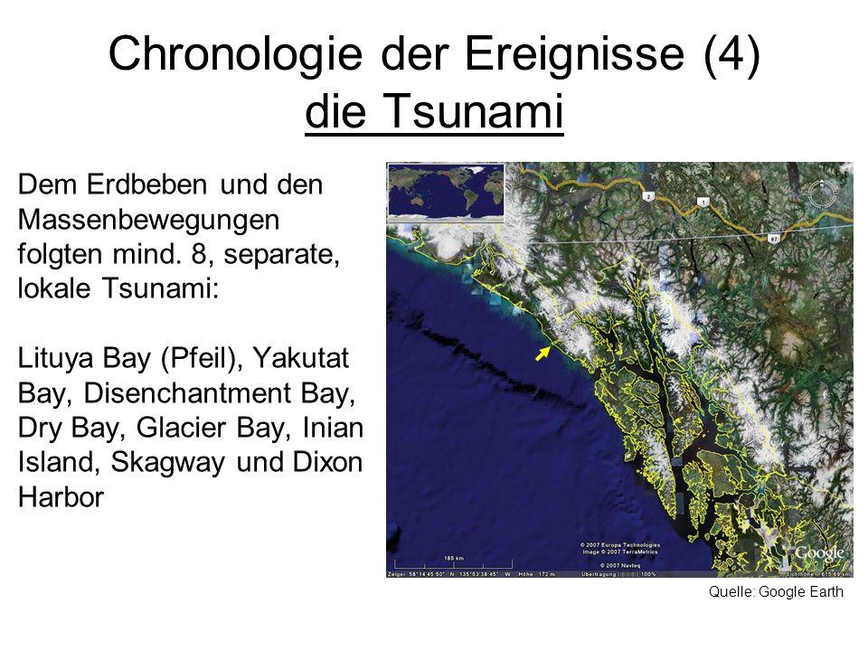 Chronologie der Ereignisse (4) die Tsunami