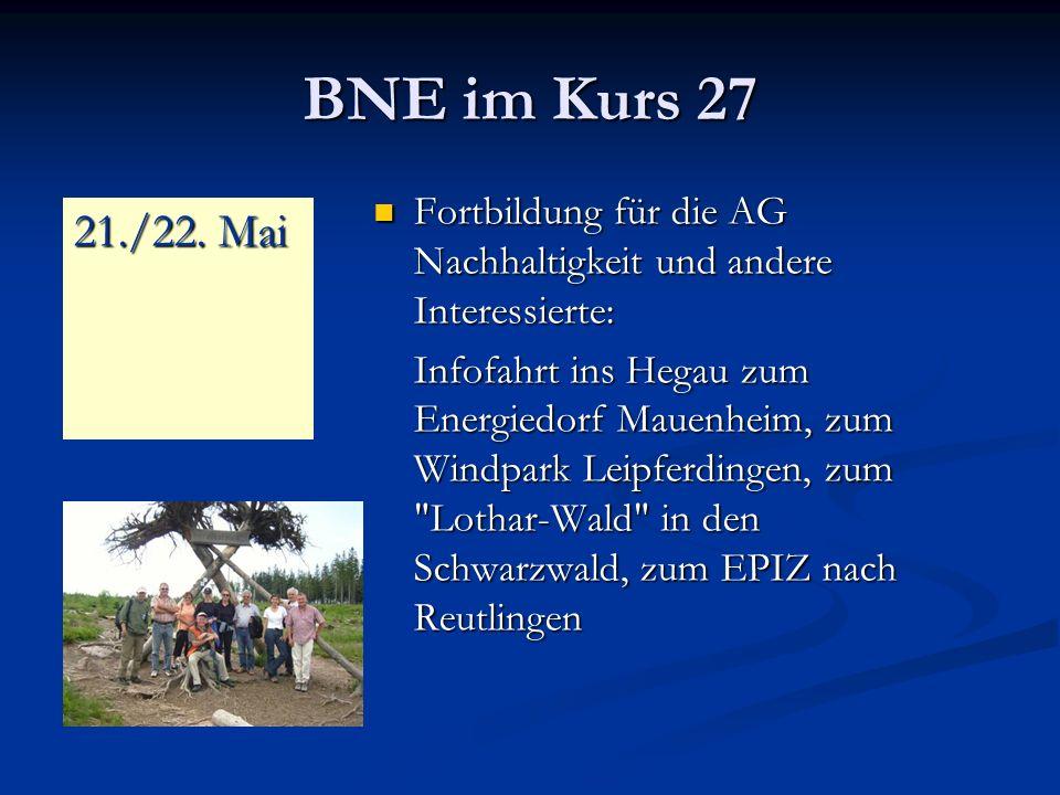 BNE im Kurs 27 Fortbildung für die AG Nachhaltigkeit und andere Interessierte: