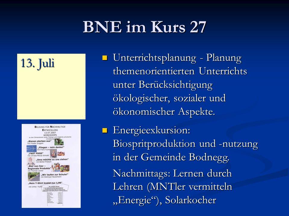 BNE im Kurs 27 Unterrichtsplanung - Planung themenorientierten Unterrichts unter Berücksichtigung ökologischer, sozialer und ökonomischer Aspekte.