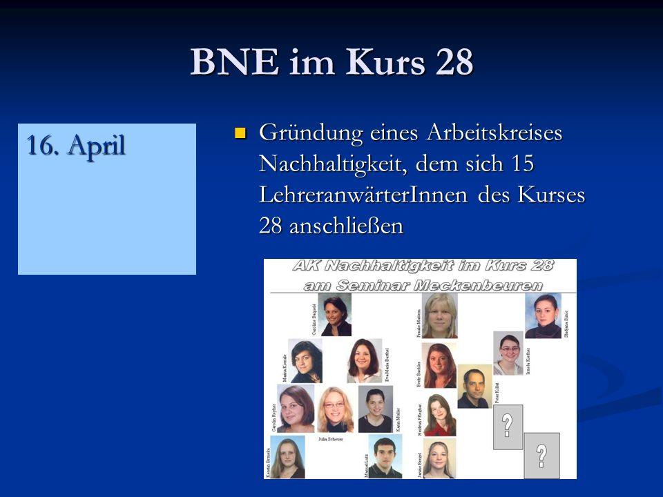 BNE im Kurs 28 Gründung eines Arbeitskreises Nachhaltigkeit, dem sich 15 LehreranwärterInnen des Kurses 28 anschließen.